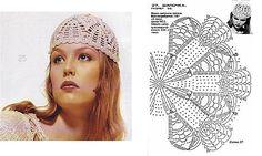 Bonnets au crochet : modèles et grilles à imprimer ! - Crochet Passion