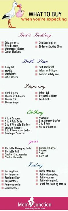 Checklist Things for Newborn Baby: We have created a basic checklist of supplies for your little one that is crucial during the early months starting from day one.