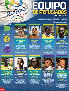 Por primera vez en los Olímpicos compiten atletas que no representan a ninguna…