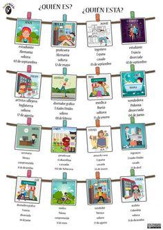 Spanish Basics: How to Describe a Person's Face Spanish Grammar, Spanish Vocabulary, Spanish Language Learning, Spanish Teacher, Spanish Classroom Activities, Spanish Teaching Resources, Spanish Lesson Plans, Spanish Lessons, Spanish Conversation