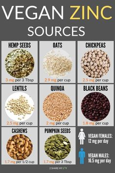 Healthy Food Choices, Good Healthy Recipes, Healthy Foods To Eat, Whole Food Recipes, Healthy Life, Vegan Life, Plant Based Nutrition, Vegan Nutrition, Plant Based Diet