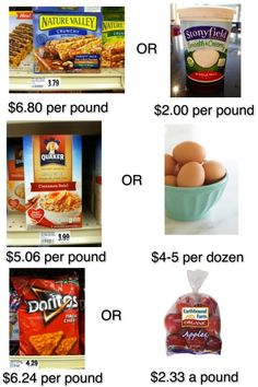 How Much Does Real Food Really Cost? via DeliciouslyOrganic.net