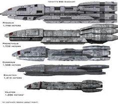 Battlestar Comparison