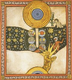 Spiritual eye | Hildegard's depiction of how God revealed the powers of plants to her Medieval, Chor, Illuminated Manuscript, Cosmos, Vintage World Maps, Miniatures, Painting, Spiritual Eyes, Google Search