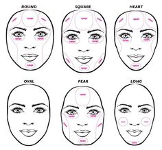 Contour you face according to your face shape