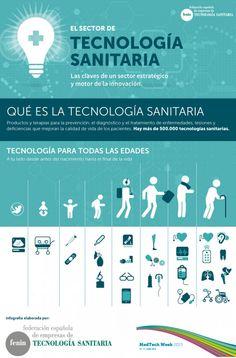 Tecnología sanitaria, innovación al servicio del paciente y pieza clave para el sistema de salud : Campus Sanofi