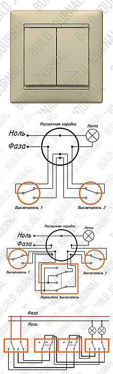Схема подключения проходного выключателя  Проходные выключатели – это устройства, позволяющие управлять общим источником освещения с двух и более мест. Они просто незаменимы для спален, длинных коридоров и, конечно же, лестниц. Это очень простое, но, в то же время, гениальное изобретение.