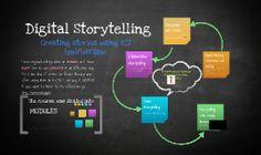 http://www.pinterest.com/mudevf/e-portfolio-storytelling-intef/