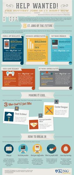345 best Resumes images on Pinterest | Cv template, Resume templates ...