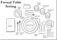Formal Setting Of A Table formal lunch table setting etiquette | setting the table