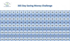365 day save money challenge. Save up to $668/year. Much easier/practical alternative to the 52 week money challenge. you can use cash or transfer money between online bank accounts....