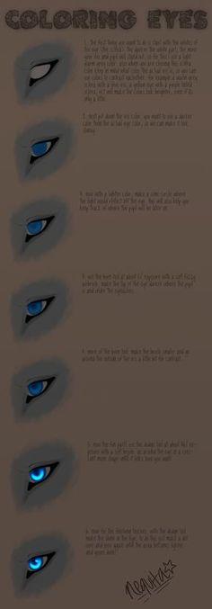 How I Draw Eyes : Tutorial by nequita.deviantart.com on @deviantART