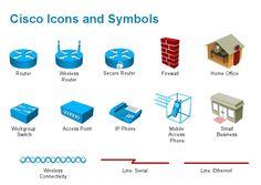 #CCNA Tips cisco symbols http://www.netmetric-solutions.com  #ccna #ccie #ccnp #networksecurity
