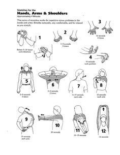 shoulder impingement phase ii exercises physics physics