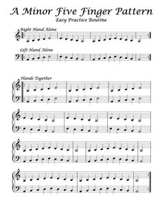 A Minor – Five Finger Pattern – Easy Practice Routine