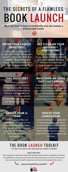 How To Confidently Plan And Execute A Successful Book Launch Infographic Book Launch Ideas Author Marketing Promote Book