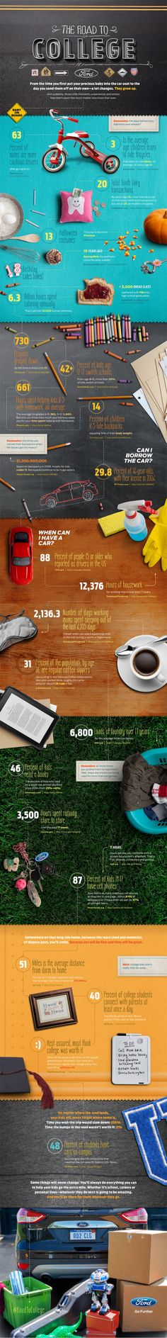 The Road to College #infographic #College #Education