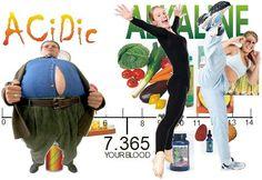 Come bilanciare il ph del nostro organismo