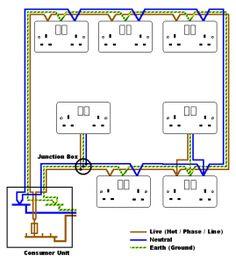 Wiring Circuit Diagram Electrical Wiring Diagram House Wiring
