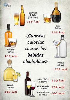 Tequila, Vodka, Whisky, Smoothies, Healthy Nutrition, Healthy Living, Drinks, Food, Dessert Food