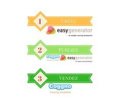 Easygenerator et Coggno Internet, Train, Learning, Fishing Line, Studying, Teaching, Strollers, Onderwijs