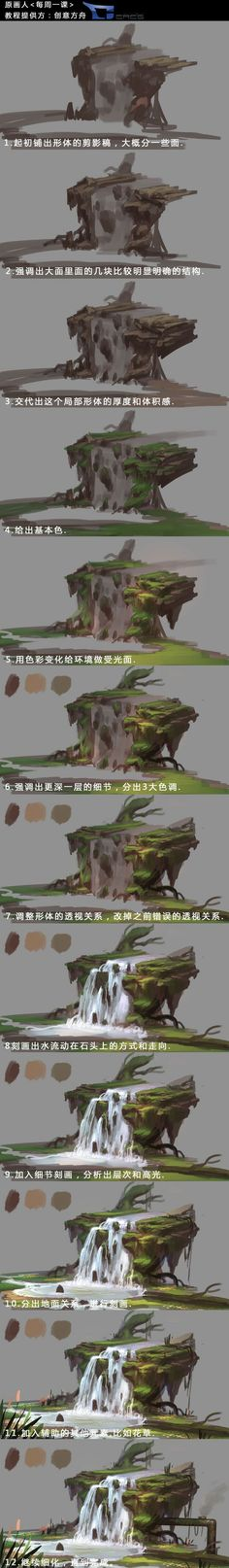 d31c31cd816ca28146214c808111abbb.jpg (658×4501)