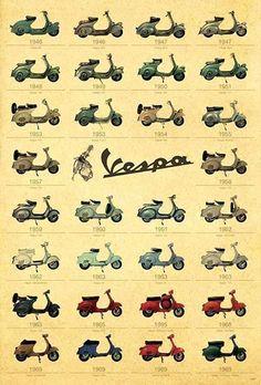 Paso del tiempo de Vespa desde 1946 a 1965.  #poster #design #diseño #motocicleta #piaggo #moto #motorbike #marca