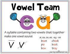 Free 7 syllable types classroom posters!