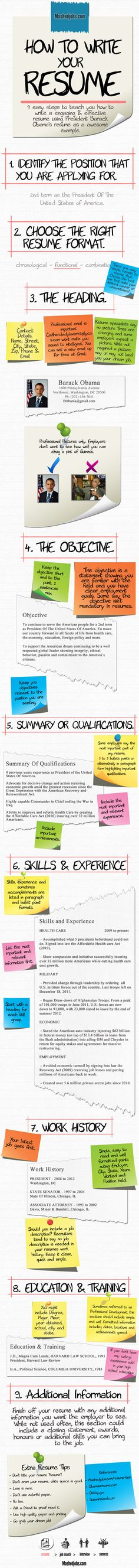 The anatomy of an outstanding resume Infographics Pinterest - how to write an american resume