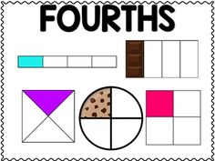 Overview & PurposeAssess your students or childs ability to identify fourths and eighths, using fraction models with this quick two-question exit slip.ON GRADE LEVEL: Grades 2-3ENRICHMENT: Grades K-1RETEACH: Grades 4-5Education Standards2.G.1.3 ~ Partition circles and rectangles into two, three, or four equal shares, describe the shares using the words halves, thirds, half of, a third of, etc.