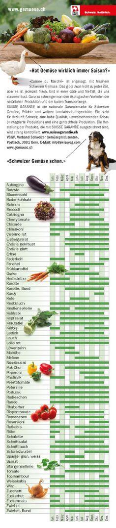 Saisontabelle für Schweizer Gemüse