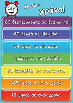 Speech Language Therapy, Speech And Language, Greek Bible, Learn Greek, Greek Language, Primary Maths, Greek Words, Word Pictures, Teaching Math