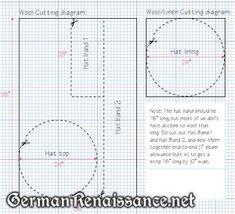German Tellerbarret Make-and-Take Class This Saturday, November 2 at RUM | | The German Renaissance of Genoveva