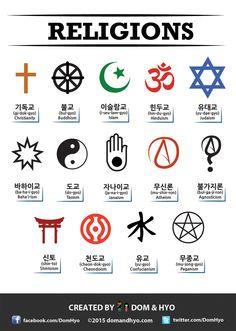 Vocabulary: Religions in Korean
