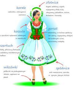 mama z Śląsk, tata z Przymorza haha Folk Fashion, Ethnic Fashion, Polish Embroidery, Polish Clothing, Polish People, Poland History, Polish Language, Polish Folk Art, Folk Costume