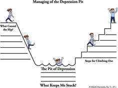 Worksheet Depression Therapy Worksheets psych worksheets and look at on pinterest managing depression pit color dr elsbeth martindale pinned by healingpsyprac please visit for all our therapy pins