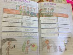 FullSizeRender 41 Bullet Journal, Education, History, 3, Gandhi, Michelangelo, Homeschooling, Studio, Geography