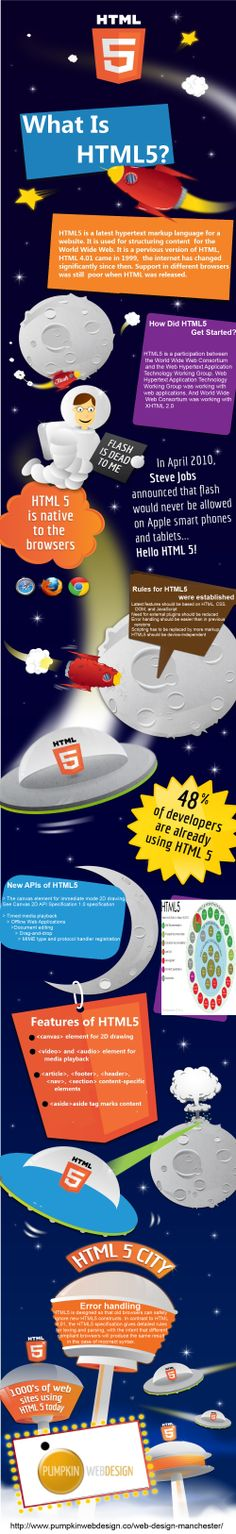 This infographic about HTML5, in this infographic we discuss the full introduction about HTML5 and what is new feature of HTML5?  http://www.pumpkinwebdesign.co/web-design-manchester/