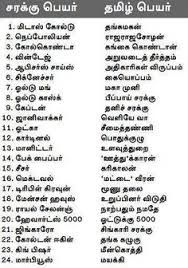 Image result for tamil word to readwith pics for ukg