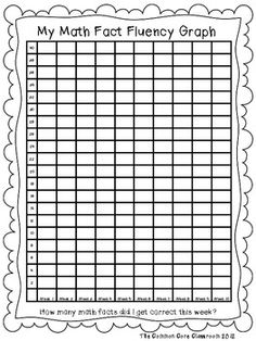 I like that the kids have to record this! It would help me check and make sure that I had my chart coded right too! (Mad Minutes Graph)