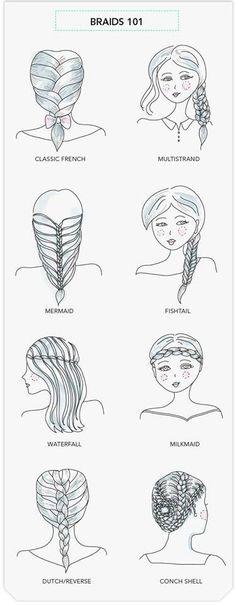 Tipos de trenzas - Braids types
