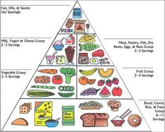 nutritious foods
