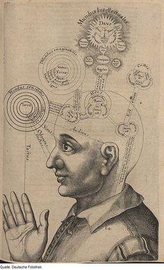16th century infographic - from Theosophie & Philosophie & Judentum & Kabbala, by Robert Fludd, 1621
