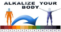 how-to-balance-your-ph-levels-and-find-out-if-you-are-too-acidic