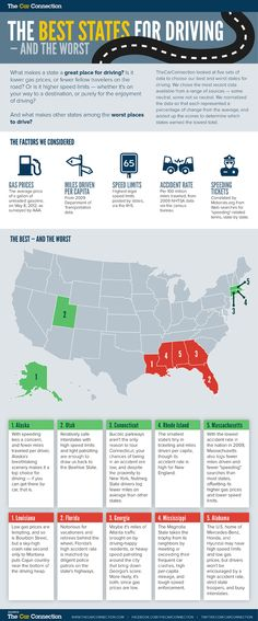 Where do you classify your state??  Worst or Best to drive in and what are the reasons why....