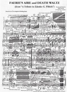 Desde Stockhausen a la risa de Jeff Goldblum, pasando por majaras medievales y renacentistas: un paseo por las partituras más raras de la historia.
