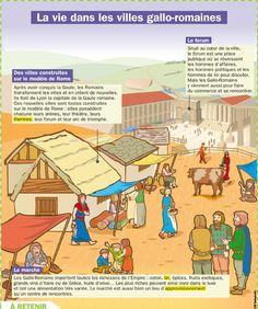 La vie dans les villes gallo-romaines                                                                                                                                                                                 Plus