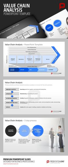 PowerPoint Value Chain: Which activity generates how much value? Inbound logistics (incoming goods, storage), operations (production, packaging), outbound logistics (warehouse management, delivery) #presentationload www.presentationl...