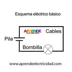 Aprende Electricidad Jctomasg Perfil Pinterest