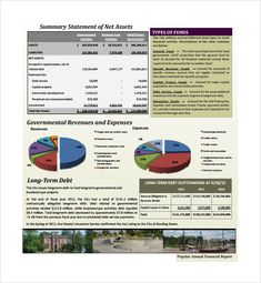 the 14 best financial planning income statement etc images on
